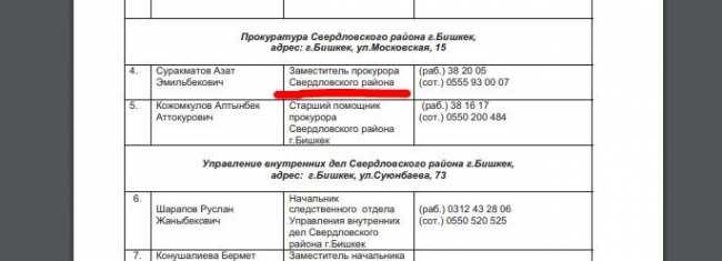 Брат кандидата в мэры Бишкека Азиза Суракматова привлекался по делу о взятке